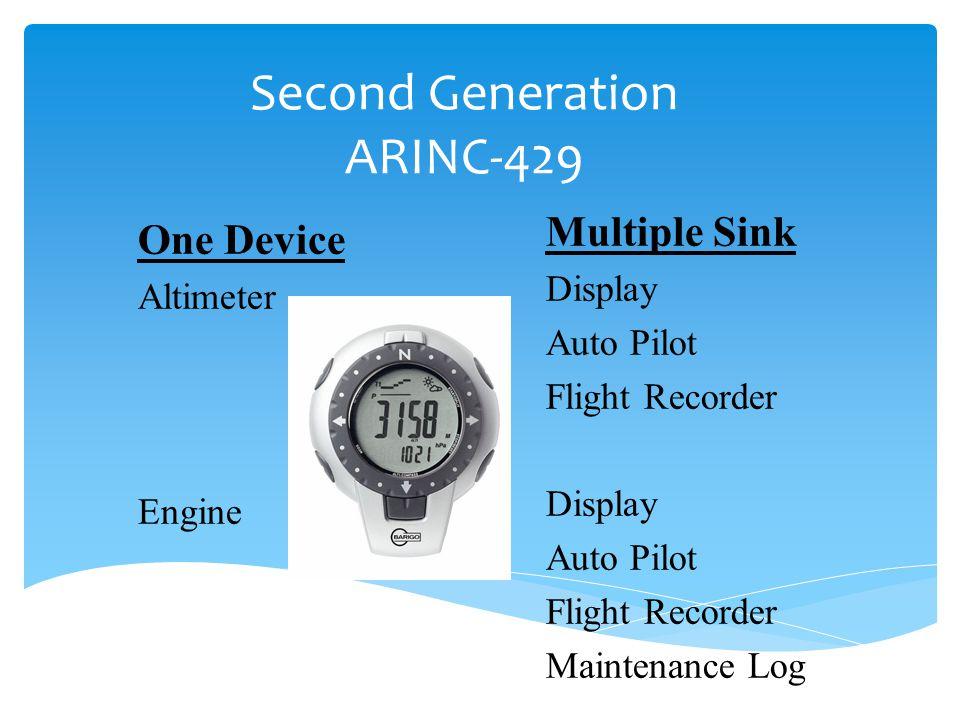 Second Generation ARINC-429