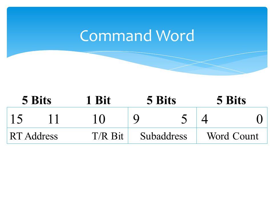 Command Word 15 11 10 9 5 4 0 5 Bits 1 Bit 5 Bits 5 Bits