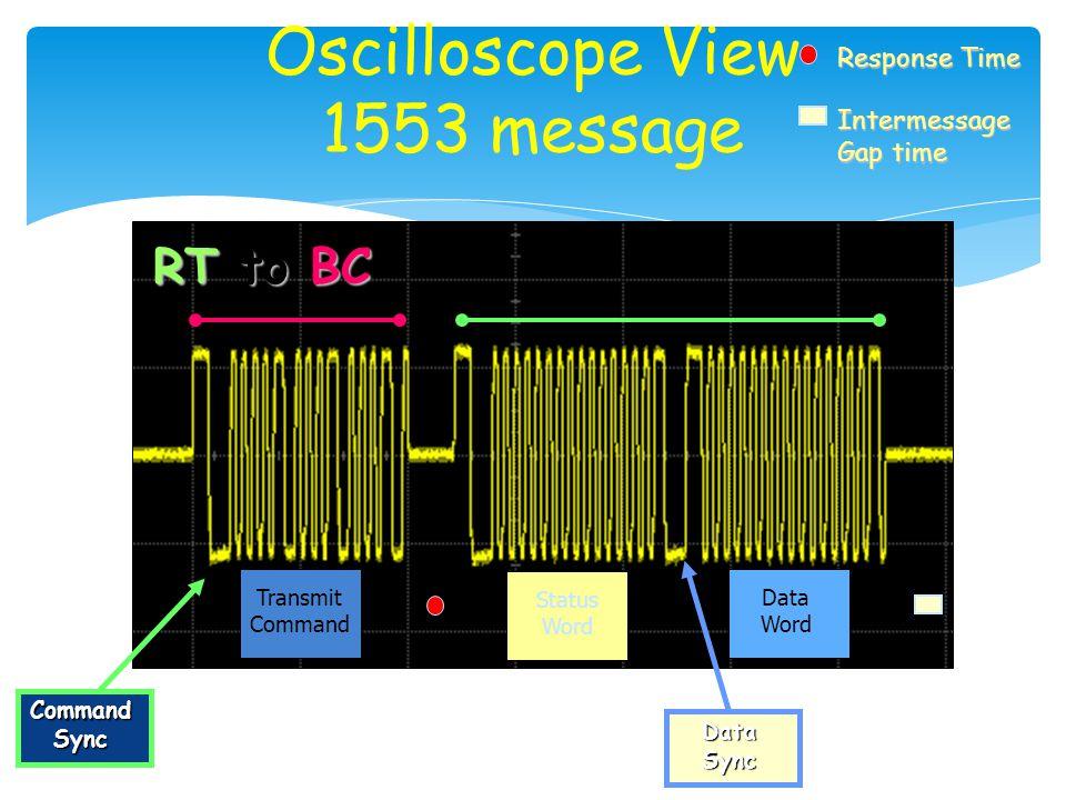 Oscilloscope View 1553 message