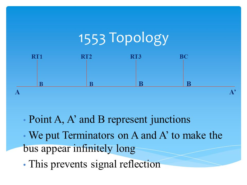 1553 Topology Point A, A' and B represent junctions