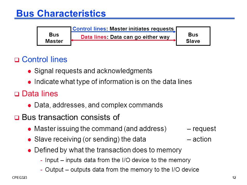 Bus Characteristics Control lines Data lines