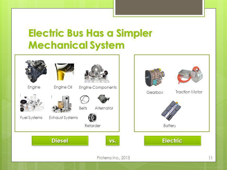 Electric Bus Has a Simpler Mechanical System