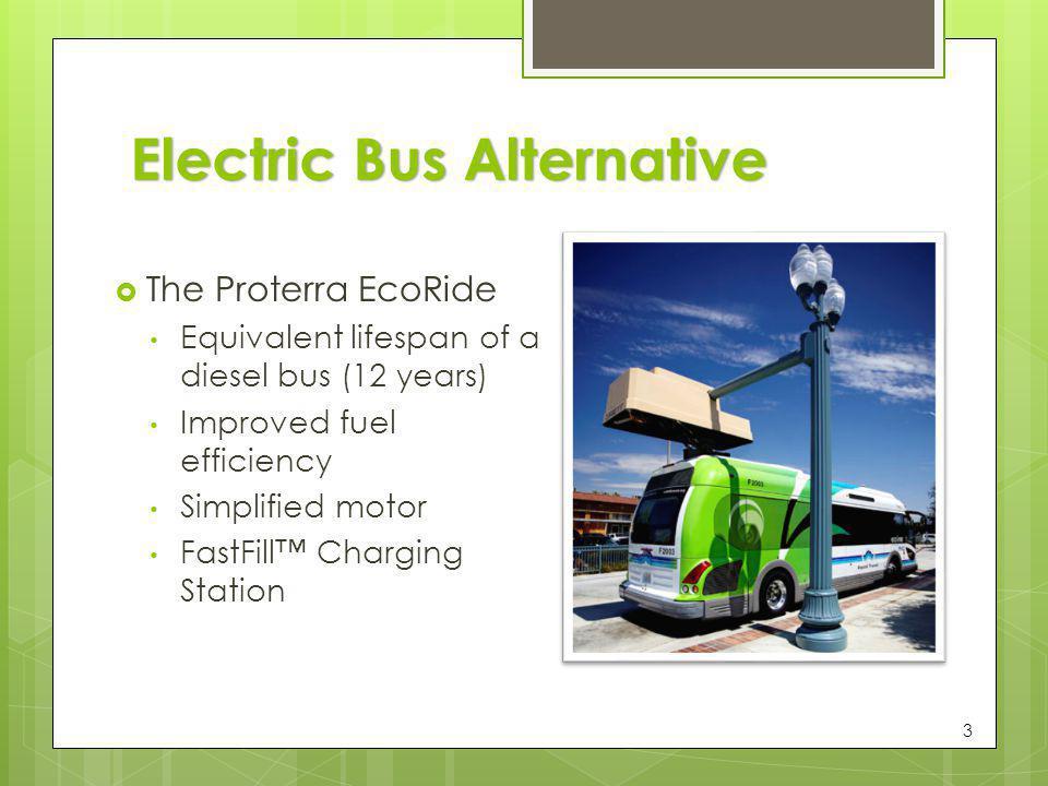 Electric Bus Alternative