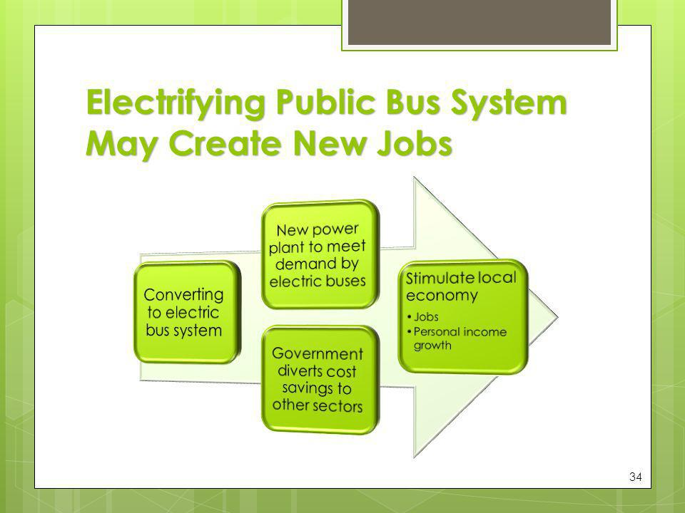 Electrifying Public Bus System May Create New Jobs