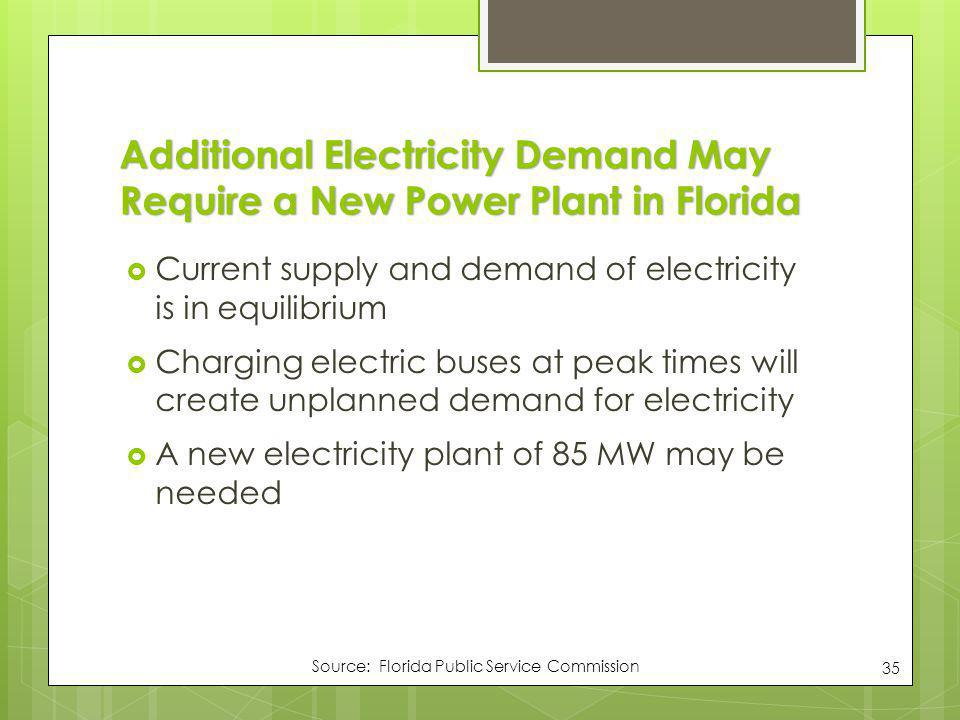 Additional Electricity Demand May Require a New Power Plant in Florida