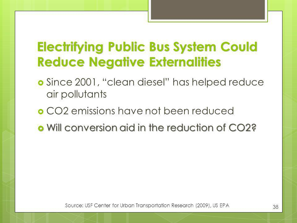 Electrifying Public Bus System Could Reduce Negative Externalities