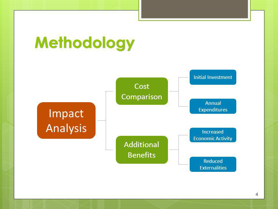 Methodology Impact Analysis Cost Comparison Additional Benefits
