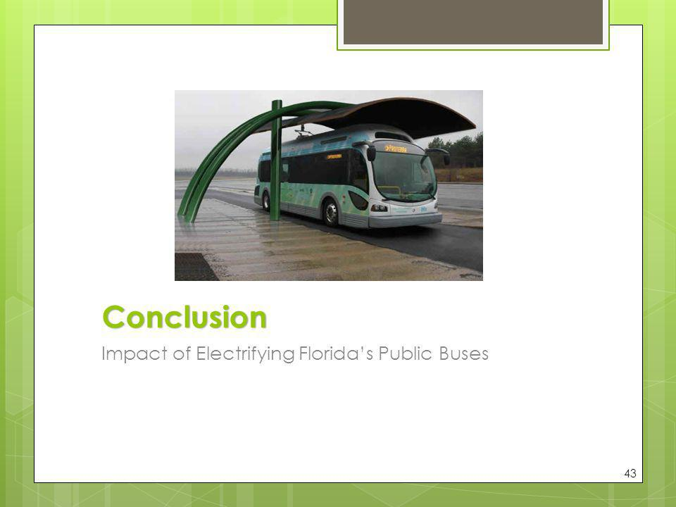 Conclusion VC Impact of Electrifying Florida's Public Buses