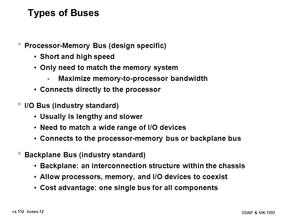 Types of Buses Processor-Memory Bus (design specific)