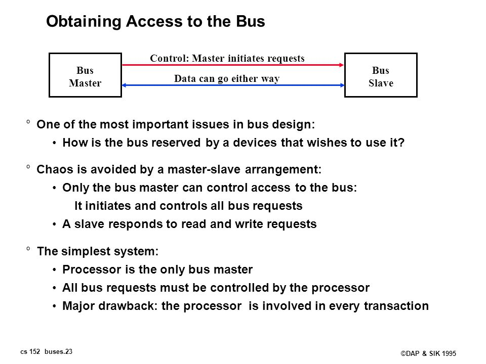 Obtaining Access to the Bus