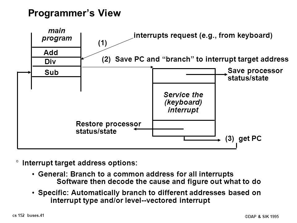 Programmer's View main program