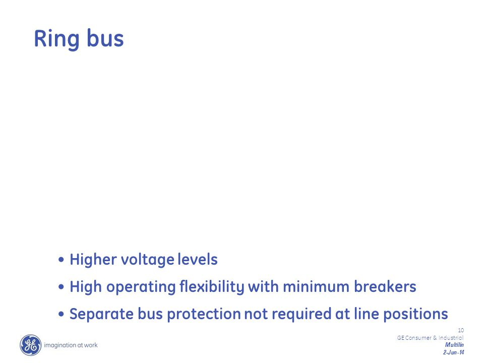 Ring bus Higher voltage levels
