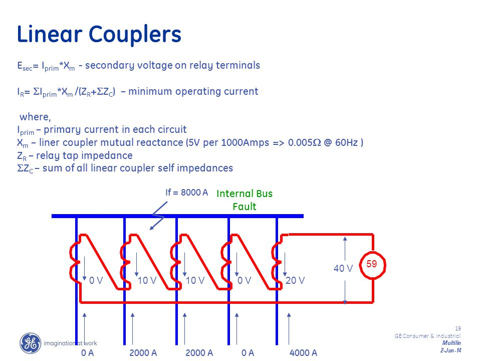 Linear Couplers Esec= Iprim*Xm - secondary voltage on relay terminals
