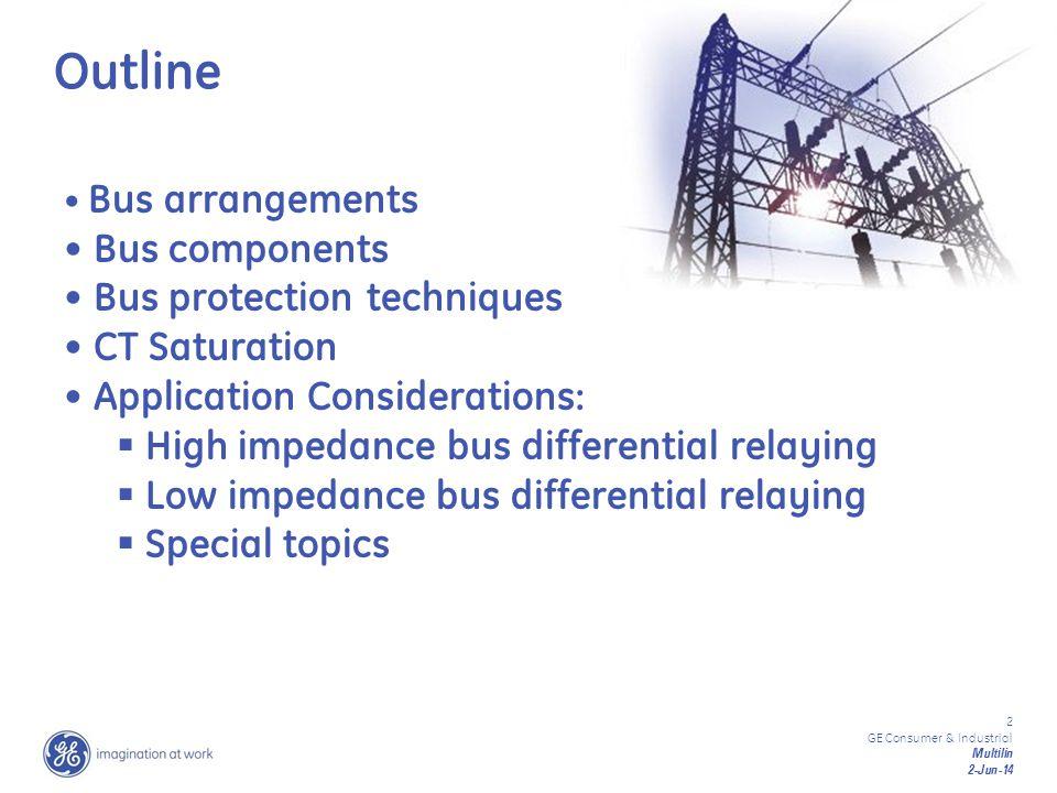 Outline Bus components Bus protection techniques CT Saturation