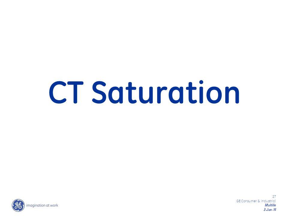 CT Saturation