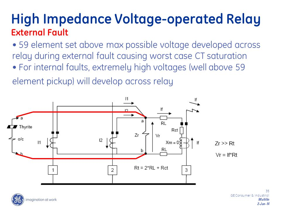High Impedance Voltage-operated Relay External Fault