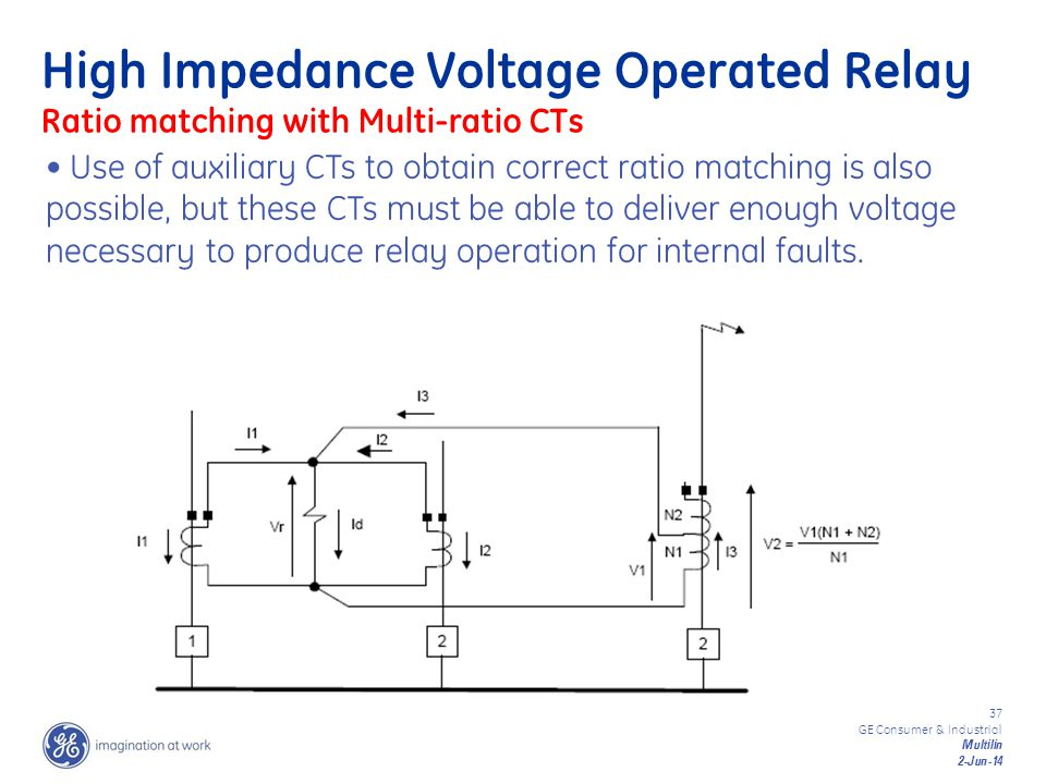 High Impedance Voltage Operated Relay Ratio matching with Multi-ratio CTs