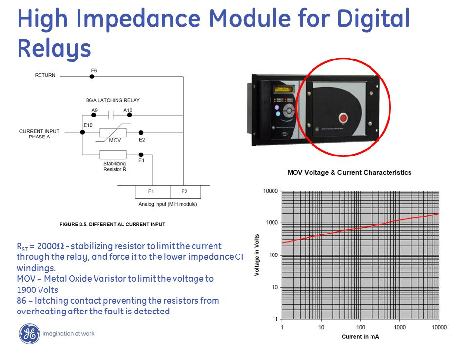 High Impedance Module for Digital Relays