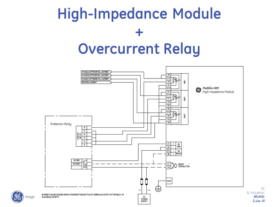 High-Impedance Module + Overcurrent Relay