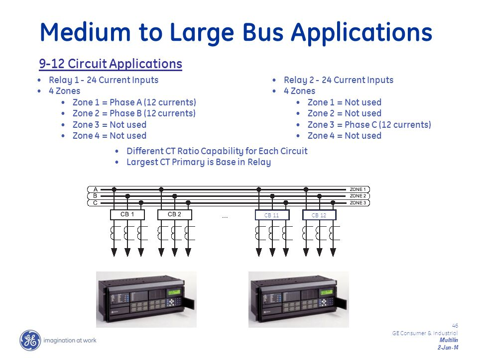 Medium to Large Bus Applications