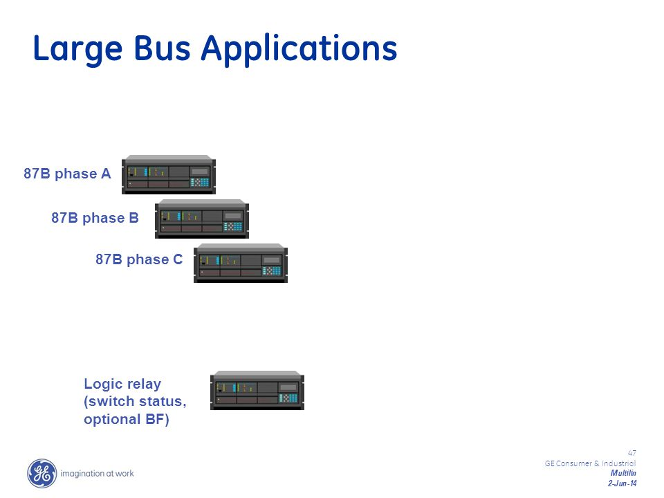 Large Bus Applications