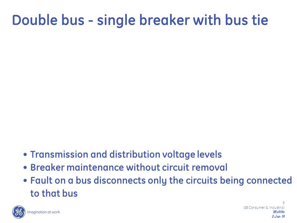 Double bus - single breaker with bus tie
