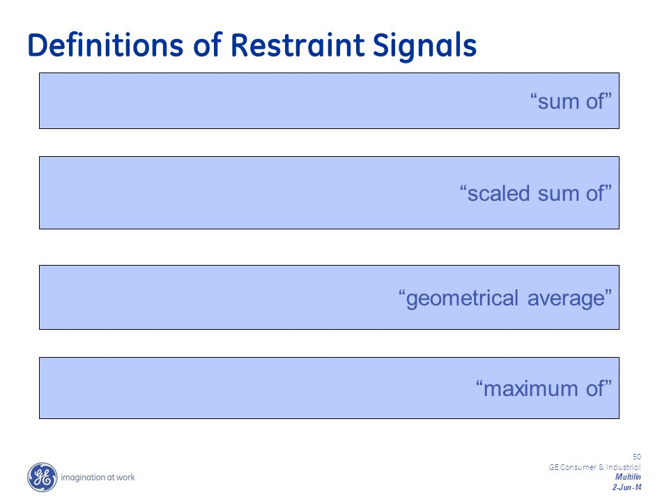Definitions of Restraint Signals