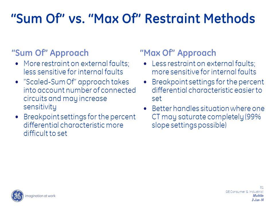 Sum Of vs. Max Of Restraint Methods