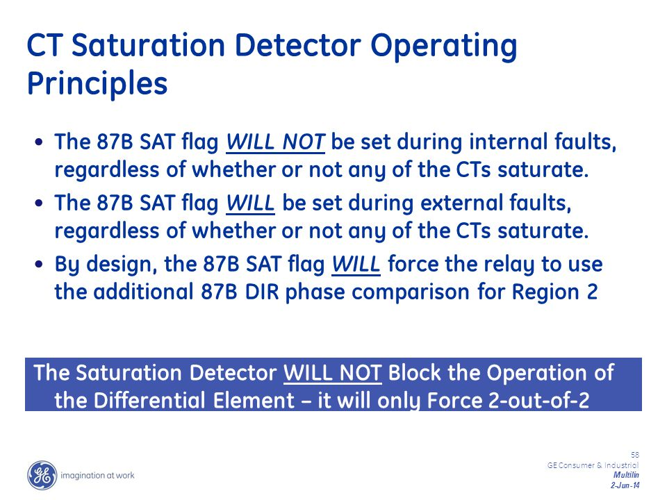 CT Saturation Detector Operating Principles