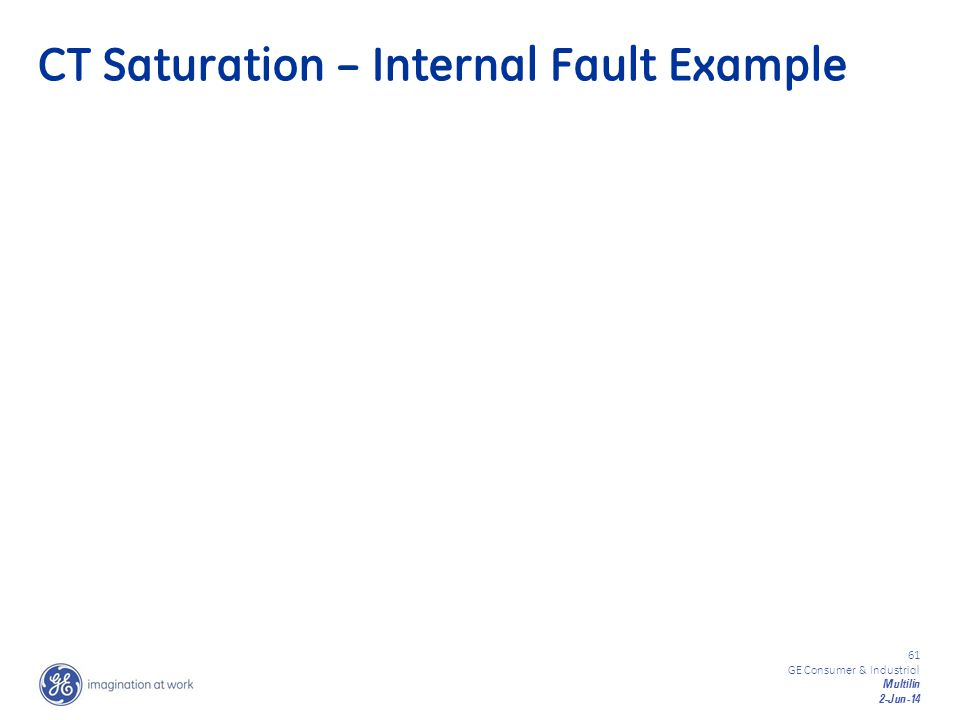 CT Saturation – Internal Fault Example