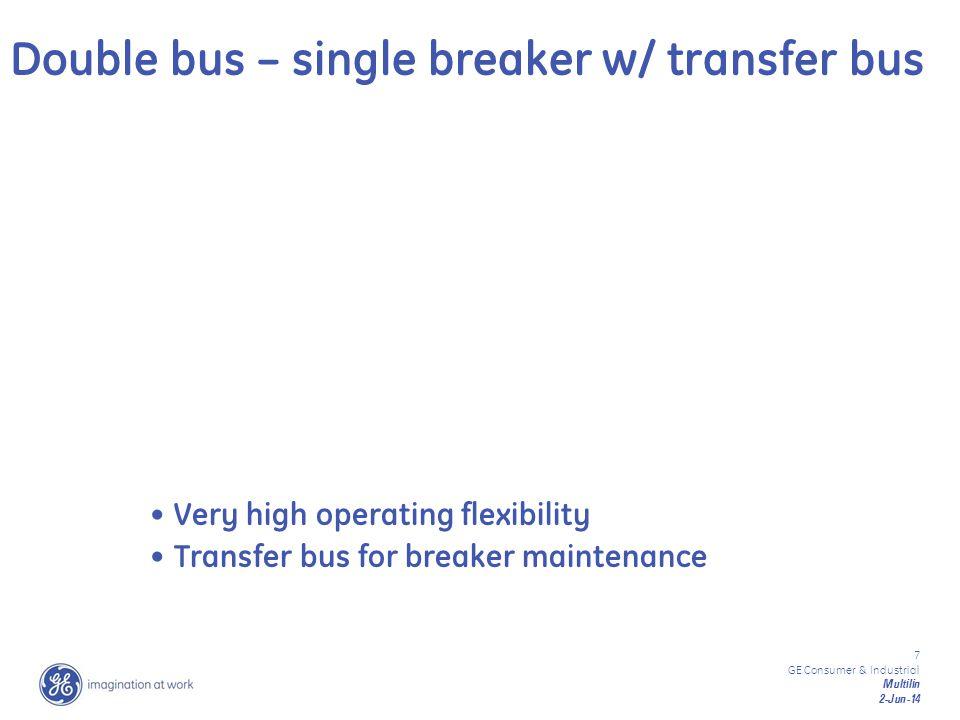 Double bus – single breaker w/ transfer bus