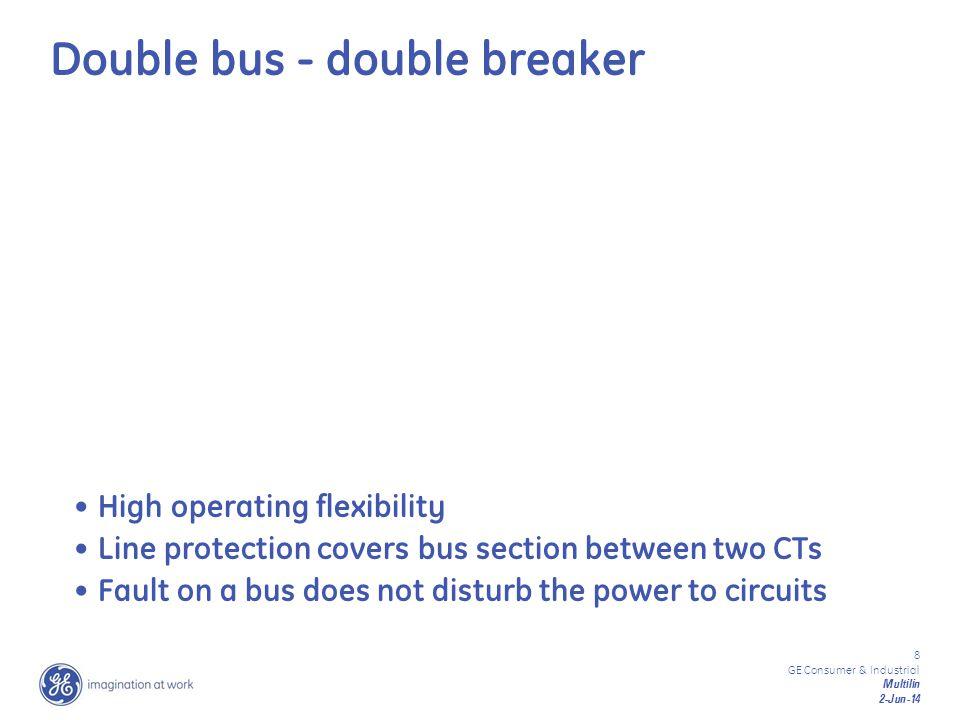 Double bus - double breaker