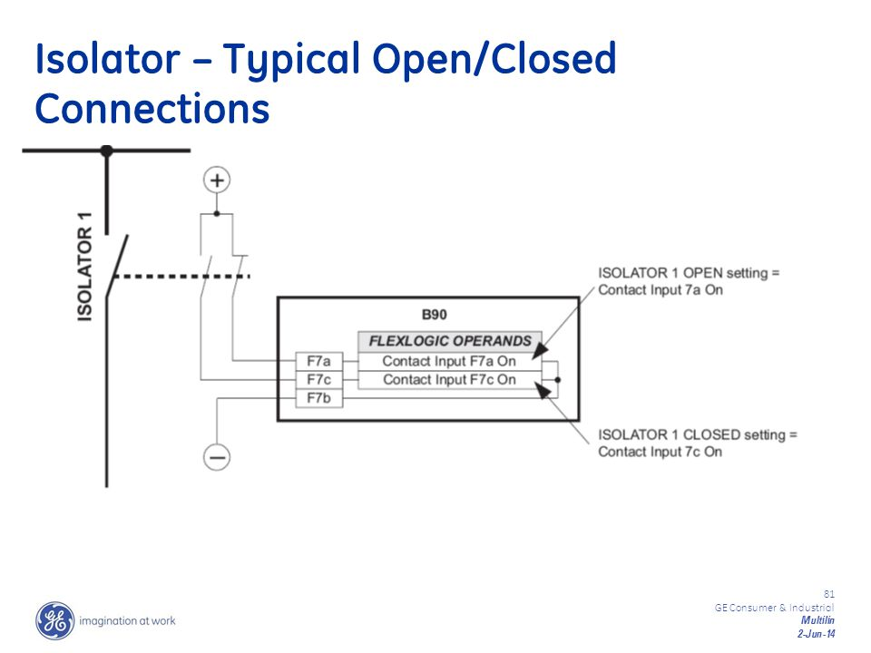 Isolator – Typical Open/Closed Connections