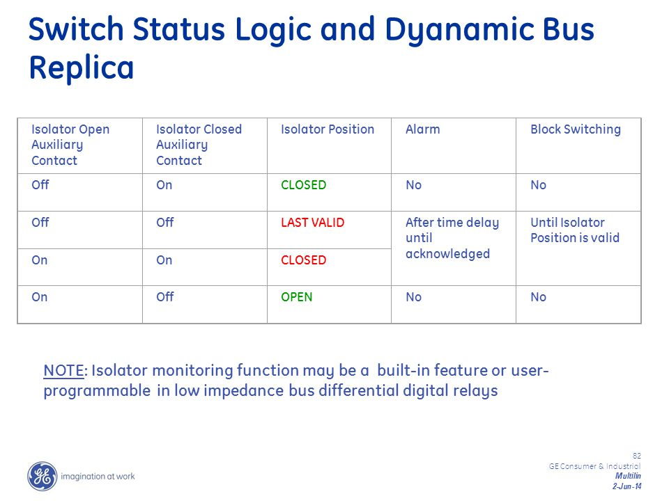 Switch Status Logic and Dyanamic Bus Replica