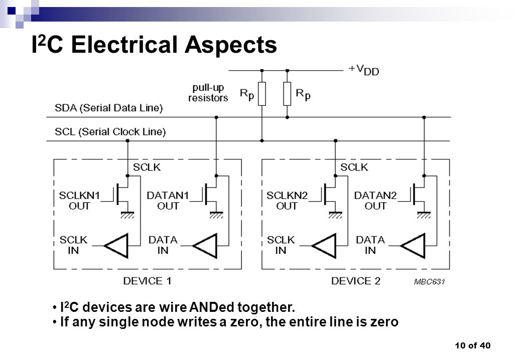 I2C Electrical Aspects I2C devices are wire ANDed together.