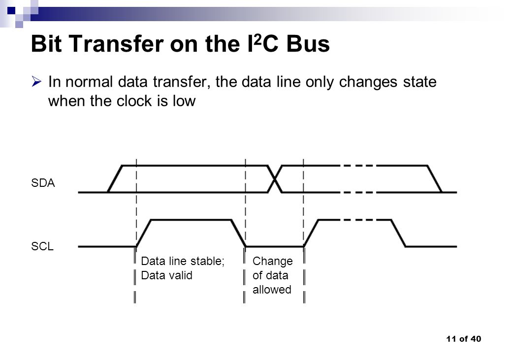 Bit Transfer on the I2C Bus