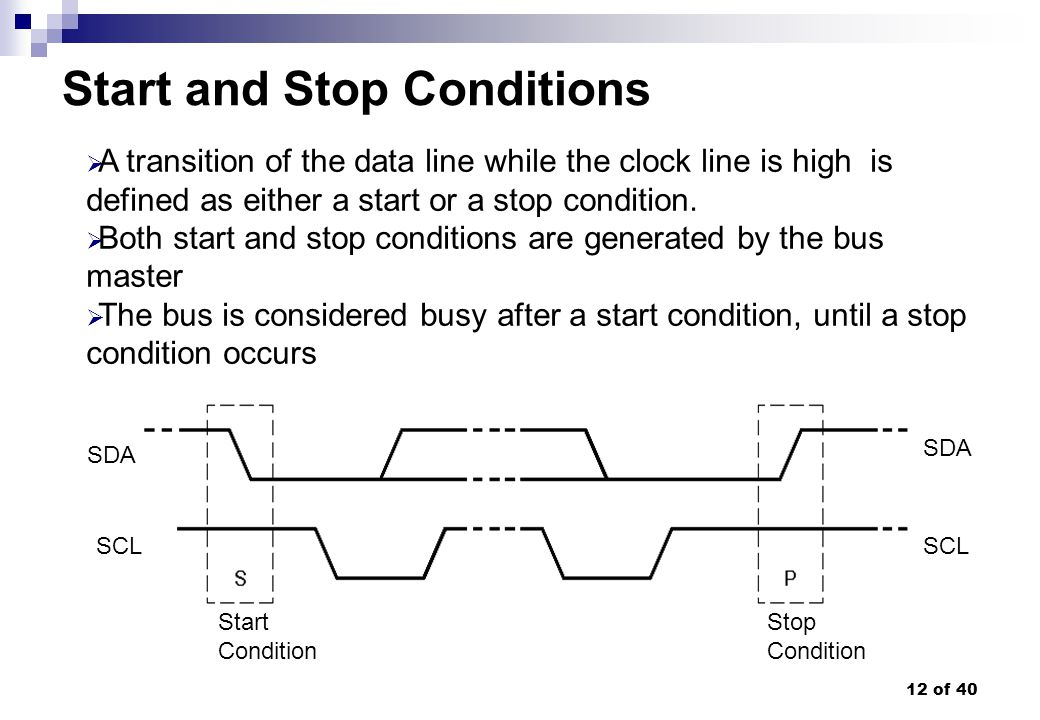 Start and Stop Conditions