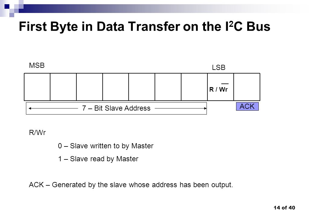 First Byte in Data Transfer on the I2C Bus