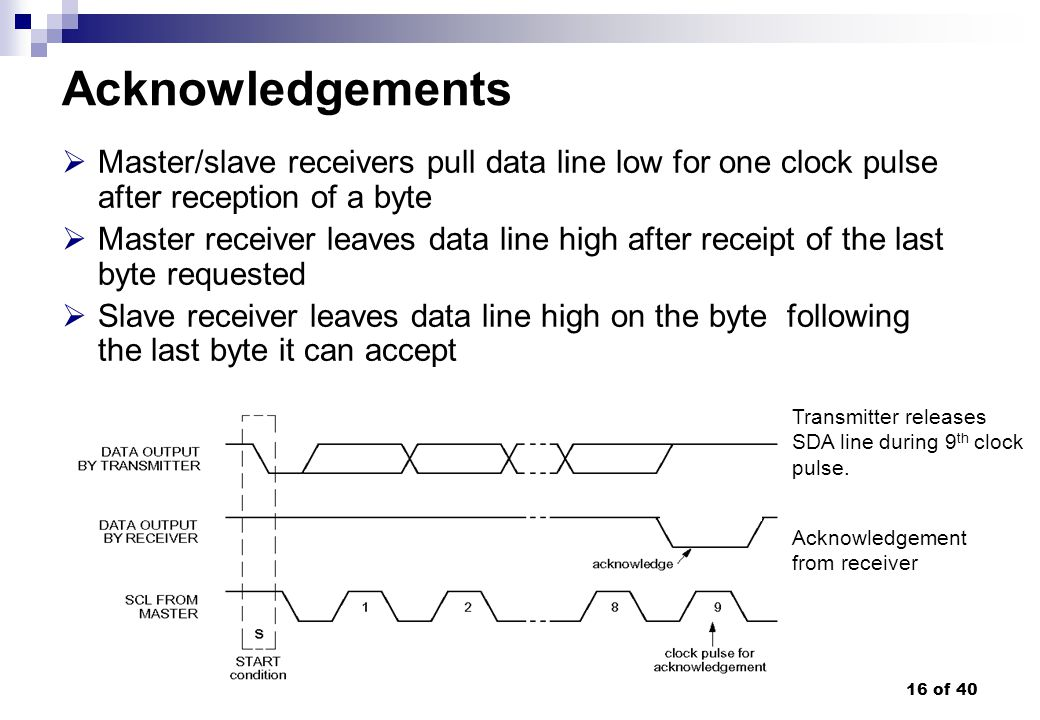 Acknowledgements Master/slave receivers pull data line low for one clock pulse after reception of a byte.