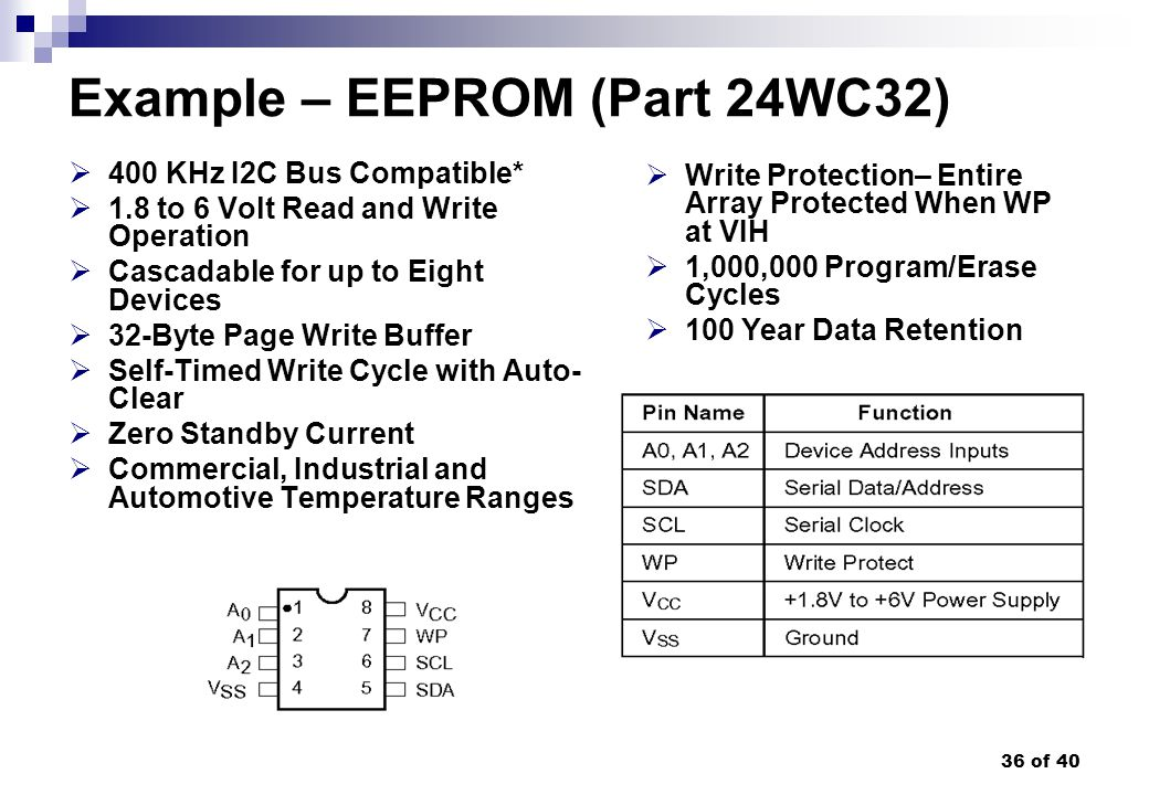 Example – EEPROM (Part 24WC32)