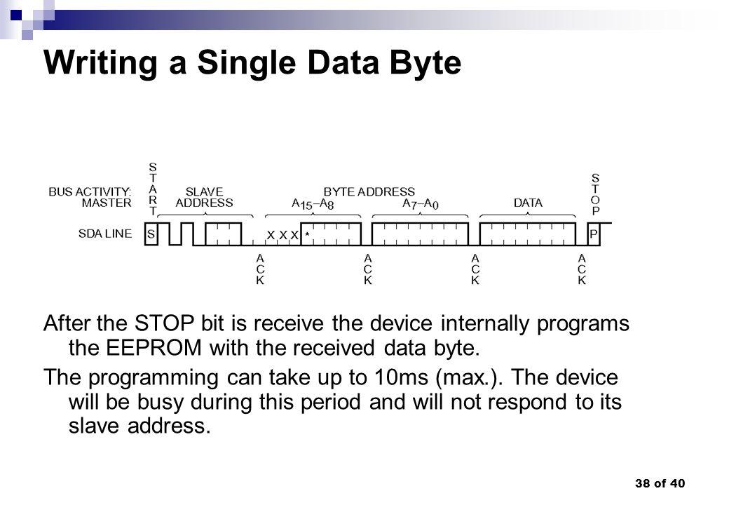 Writing a Single Data Byte