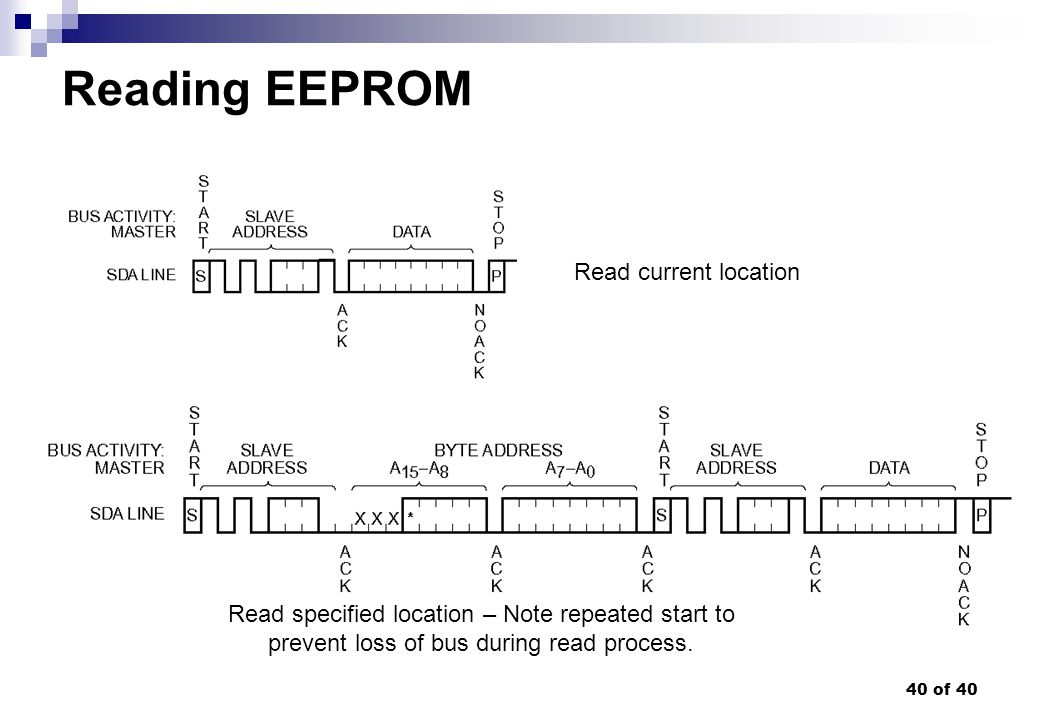 Reading EEPROM Read current location