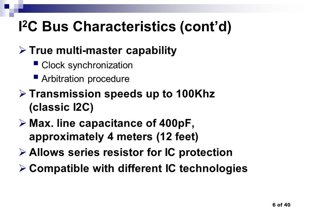 I2C Bus Characteristics (cont'd)