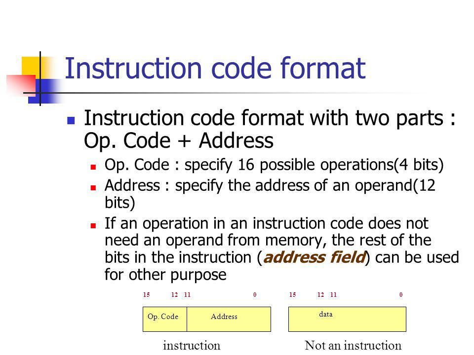 Instruction code format