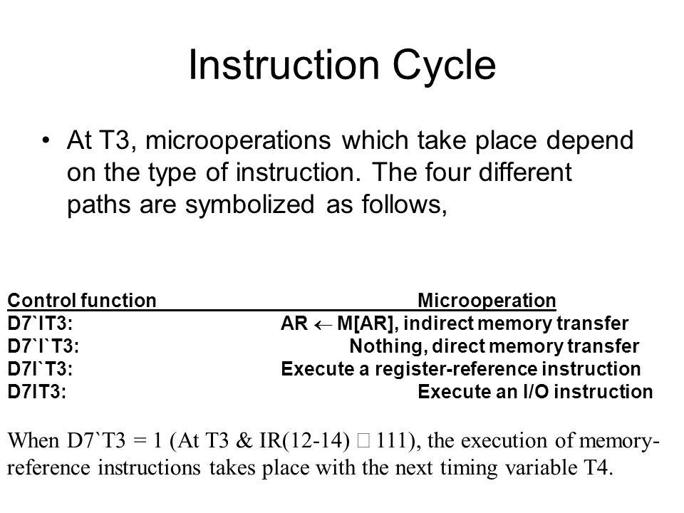 Instruction Cycle At T3, microoperations which take place depend on the type of instruction. The four different paths are symbolized as follows,
