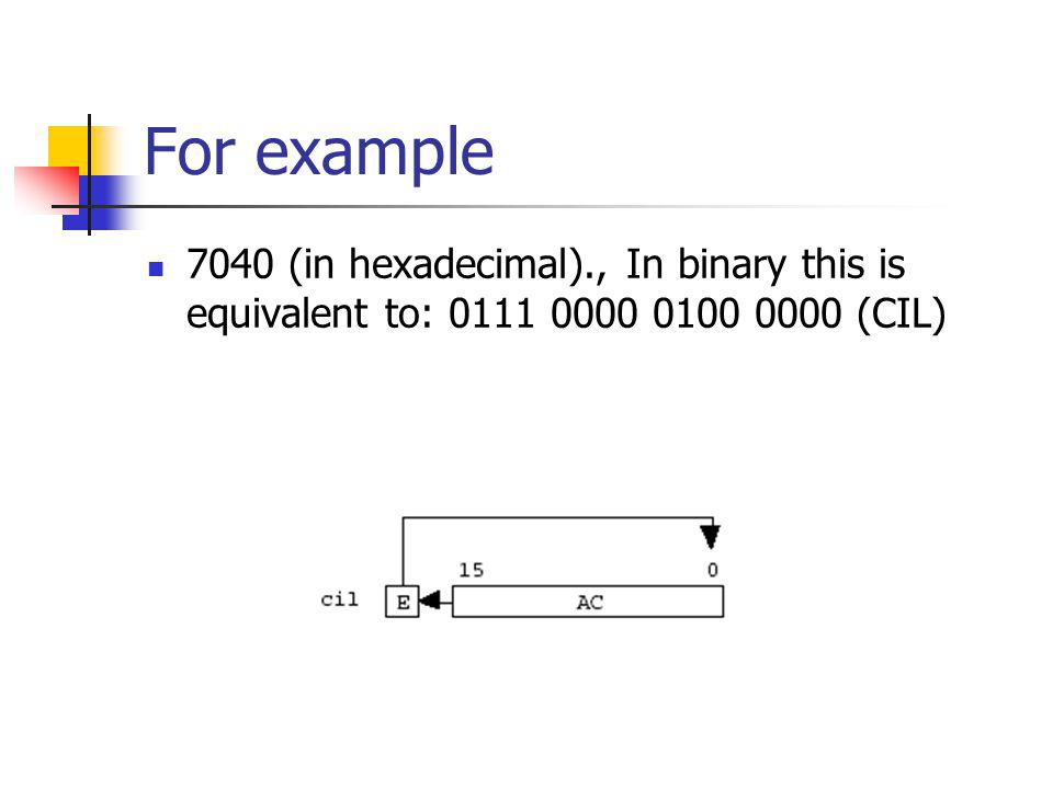 For example 7040 (in hexadecimal)., In binary this is equivalent to: 0111 0000 0100 0000 (CIL)