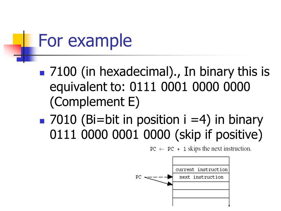 For example 7100 (in hexadecimal)., In binary this is equivalent to: 0111 0001 0000 0000 (Complement E)