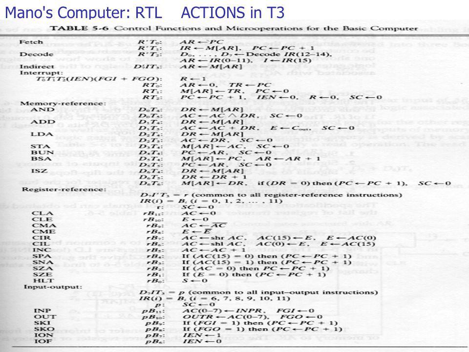 Mano s Computer: RTL ACTIONS in T3