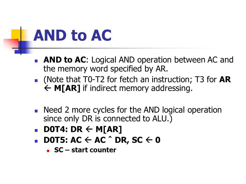 AND to AC AND to AC: Logical AND operation between AC and the memory word specified by AR.