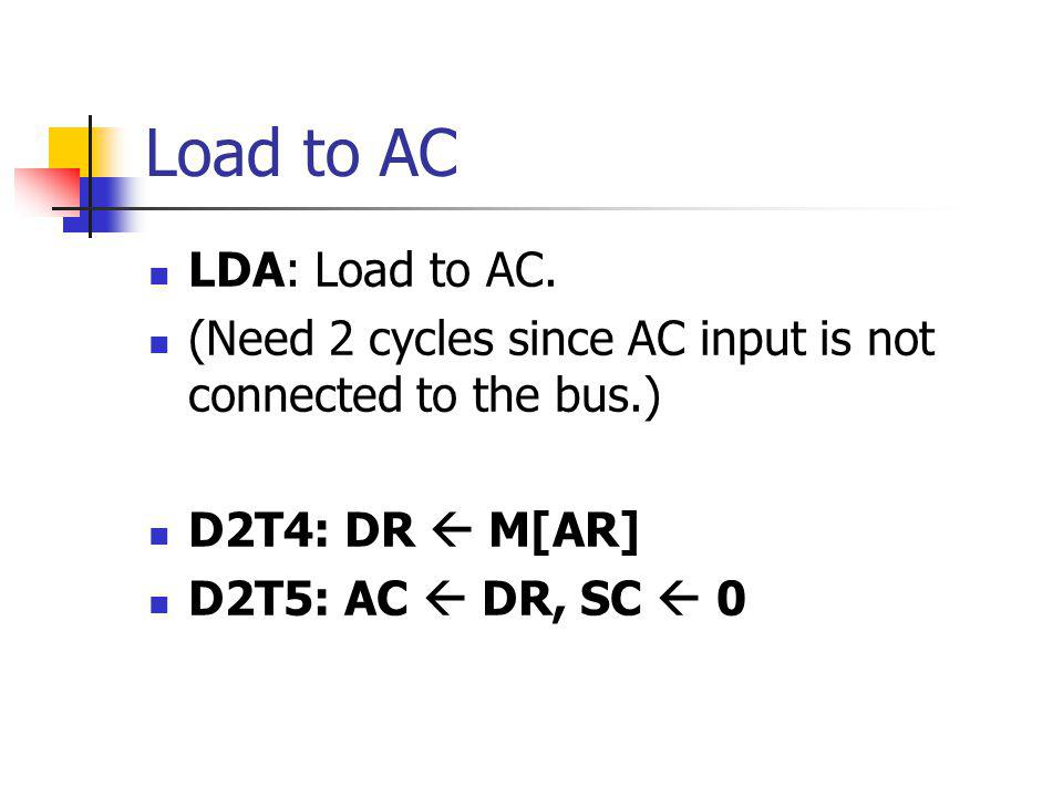 Load to AC LDA: Load to AC.